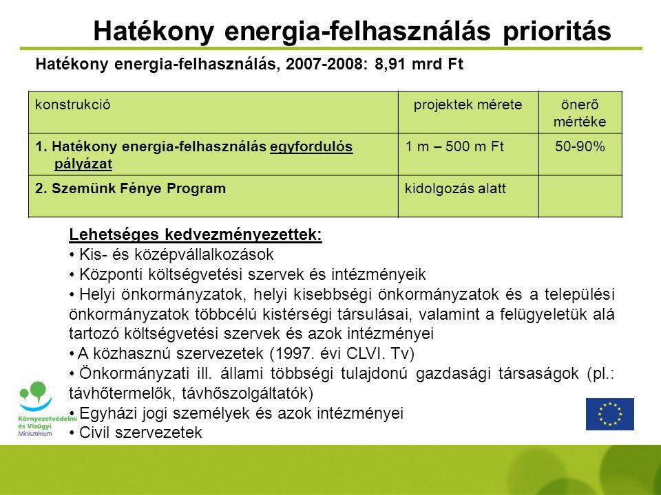 Hatékony energia-felhasználás prioritás konstrukcióprojektek méreteönerő mértéke 1. Hatékony energia-felhasználás egyfordulós pályázat 1 m – 500 m Ft5