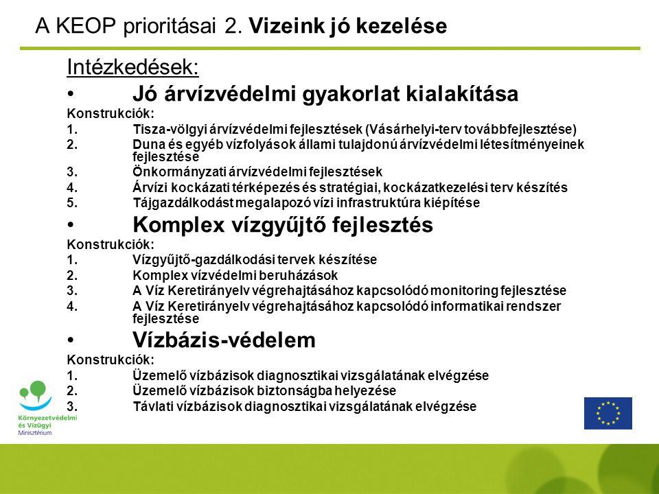 A KEOP prioritásai 2. Vizeink jó kezelése Intézkedések: Jó árvízvédelmi gyakorlat kialakítása Konstrukciók: 1.Tisza-völgyi árvízvédelmi fejlesztések (