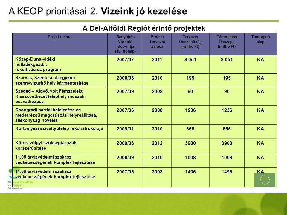 A Dél-Alföldi Régiót érintő projektek A KEOP prioritásai 2.