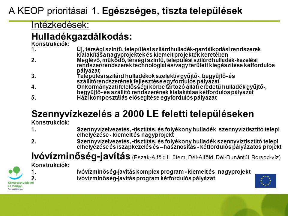 A KEOP prioritásai 1. Egészséges, tiszta települések Intézkedések: Hulladékgazdálkodás: Konstrukciók: 1.Új, térségi szintű, települési szilárdhulladék