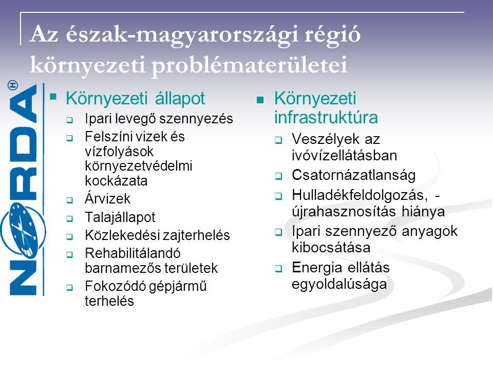 Az észak-magyarországi régió környezeti problématerületei  Környezeti állapot  Ipari levegő szennyezés  Felszíni vizek és vízfolyások környezetvédelmi kockázata  Árvizek  Talajállapot  Közlekedési zajterhelés  Rehabilitálandó barnamezős területek  Fokozódó gépjármű terhelés Környezeti infrastruktúra  Veszélyek az ivóvízellátásban  Csatornázatlanság  Hulladékfeldolgozás, - újrahasznosítás hiánya  Ipari szennyező anyagok kibocsátása  Energia ellátás egyoldalúsága