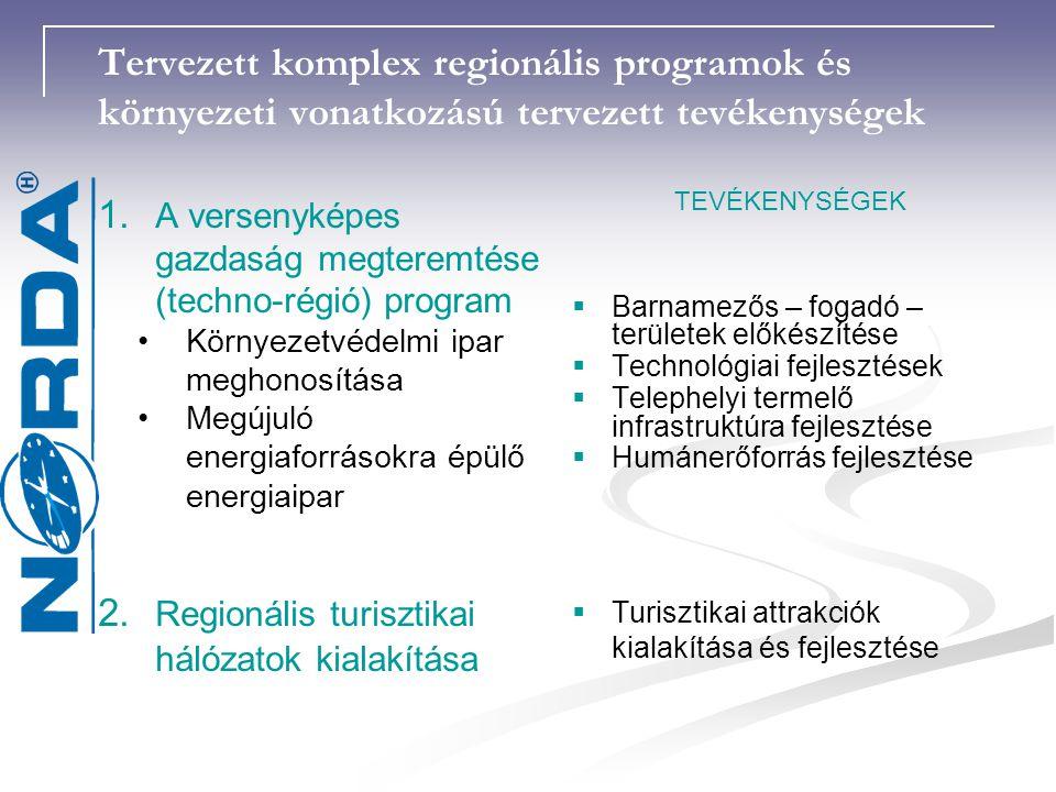 Tervezett komplex regionális programok és környezeti vonatkozású tervezett tevékenységek 1.