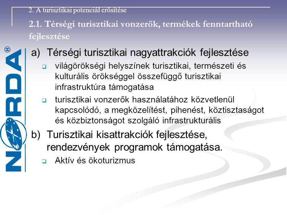 2. A turisztikai potenciál erősítése 2.1.