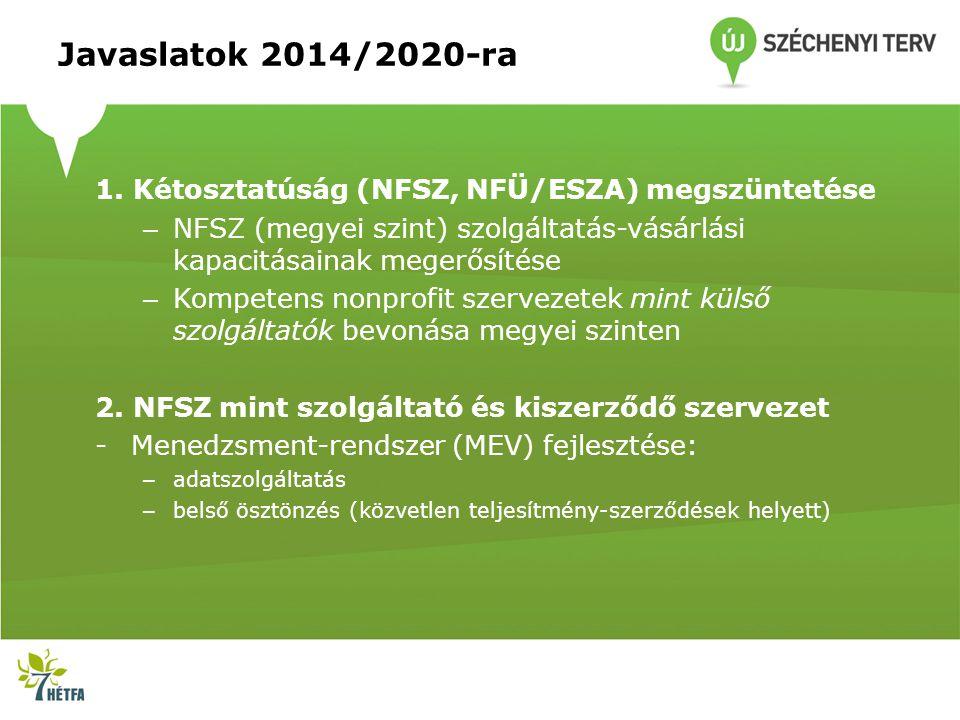 Javaslatok 2014/2020-ra 1. Kétosztatúság (NFSZ, NFÜ/ESZA) megszüntetése – NFSZ (megyei szint) szolgáltatás-vásárlási kapacitásainak megerősítése – Kom