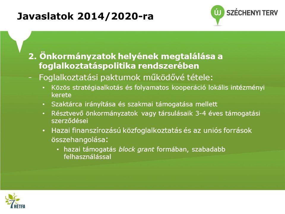 Javaslatok 2014/2020-ra 2. Önkormányzatok helyének megtalálása a foglalkoztatáspolitika rendszerében -Foglalkoztatási paktumok működővé tétele: Közös