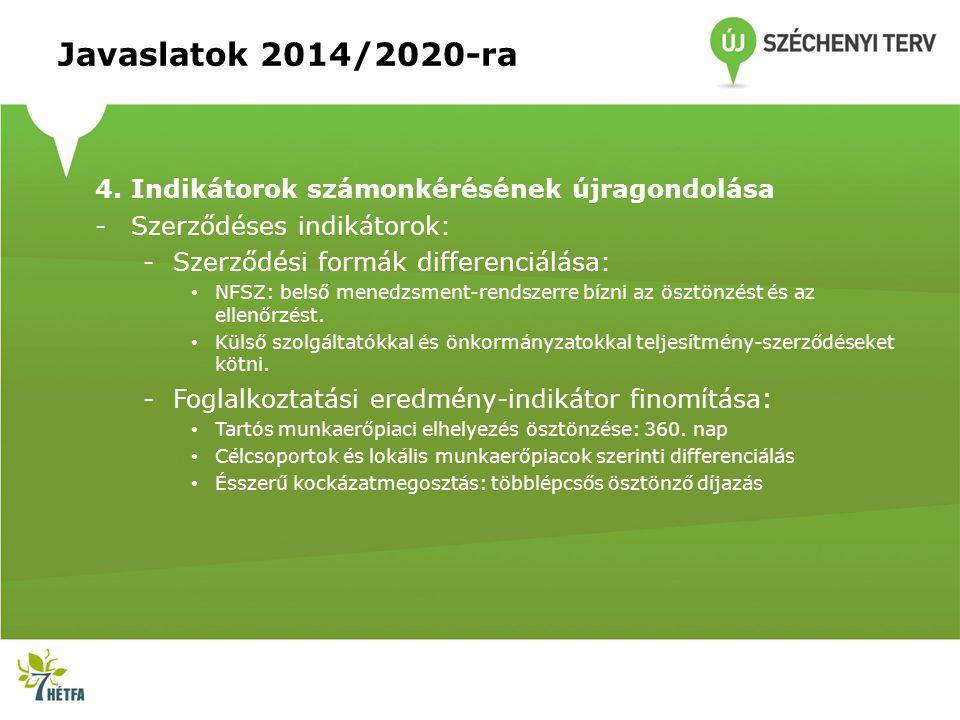 Javaslatok 2014/2020-ra 4. Indikátorok számonkérésének újragondolása -Szerződéses indikátorok: -Szerződési formák differenciálása: NFSZ: belső menedzs