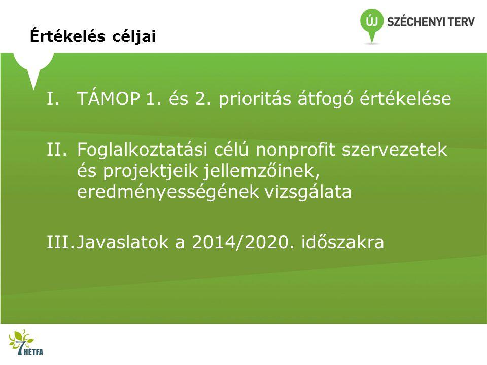 Értékelés céljai I.TÁMOP 1. és 2. prioritás átfogó értékelése II.Foglalkoztatási célú nonprofit szervezetek és projektjeik jellemzőinek, eredményesség