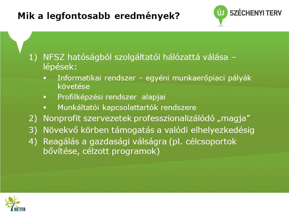 Mik a legfontosabb eredmények? 1)NFSZ hatóságból szolgáltatói hálózattá válása – lépések:  Informatikai rendszer – egyéni munkaerőpiaci pályák követé