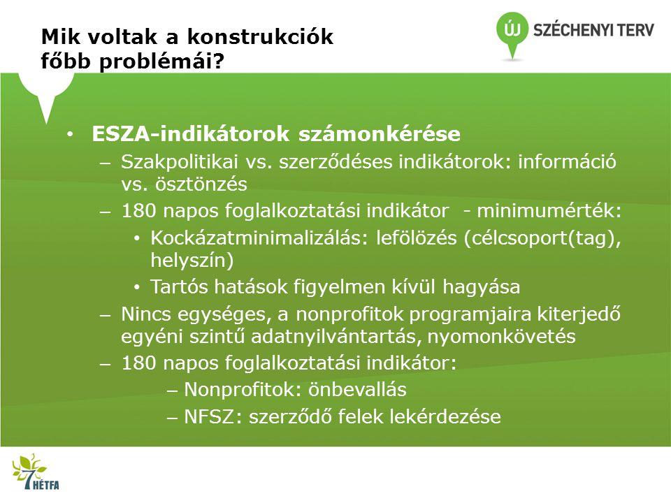 Mik voltak a konstrukciók főbb problémái? ESZA-indikátorok számonkérése – Szakpolitikai vs. szerződéses indikátorok: információ vs. ösztönzés – 180 na