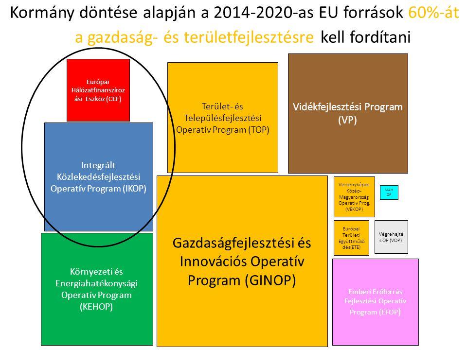 4 Szigorodó EU-s támogatási szabályok 2014-2020-ra 1.Előzetes feltételek: az IKOP Európai Bizottság általi elfogadásához a Nemzeti Közlekedési Stratégia elkészítése és kormányzati jóváhagyása kell 2.Az Európa 2020 közlekedési céljainak elérésére és a transzeurópai közlekedési hálózatra (TEN-T) irányuljanak a fejlesztések 3.Teljesítménytartalék: az operatív programok forrásainak 7%-a csak az indikátorok 2018-as teljesítése után használható fel 4.Az EU források korlátozott felhasználása: a)Európai Hálózatfinanszírozási Eszköz (CEF) szinte csak a TEN-T törzshálózat, CEF rendeletben felsorolt projektjeire használható.