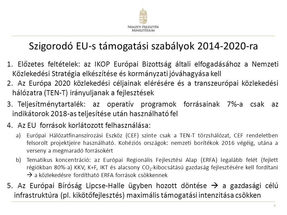 4 Szigorodó EU-s támogatási szabályok 2014-2020-ra 1.Előzetes feltételek: az IKOP Európai Bizottság általi elfogadásához a Nemzeti Közlekedési Stratég