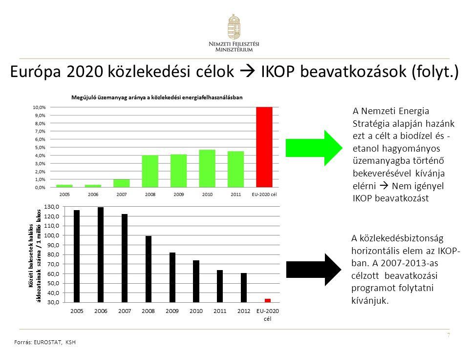 7 Európa 2020 közlekedési célok  IKOP beavatkozások (folyt.) A Nemzeti Energia Stratégia alapján hazánk ezt a célt a biodízel és - etanol hagyományos