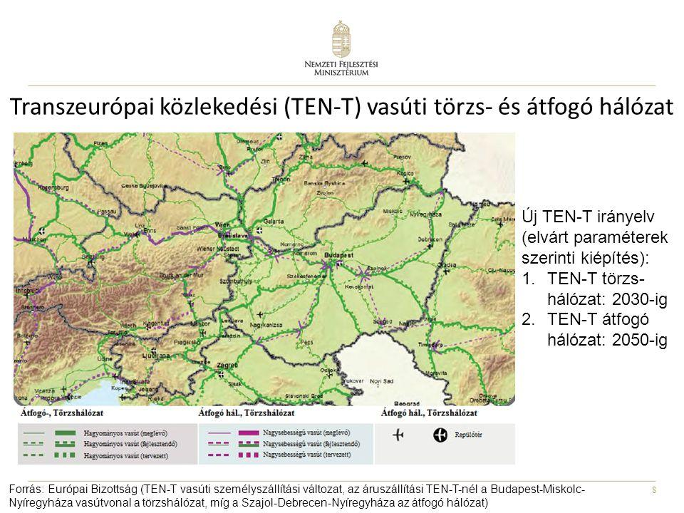 8 Transzeurópai közlekedési (TEN-T) vasúti törzs- és átfogó hálózat Forrás: Európai Bizottság (TEN-T vasúti személyszállítási változat, az áruszállítá