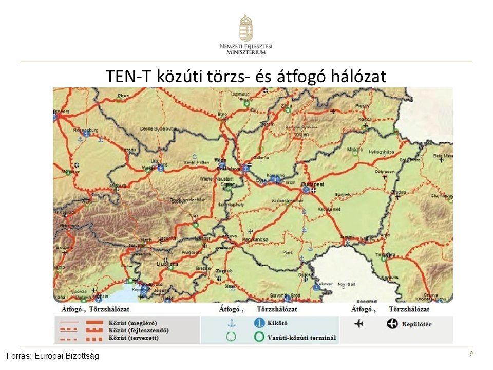 9 Forrás: Európai Bizottság TEN-T közúti törzs- és átfogó hálózat