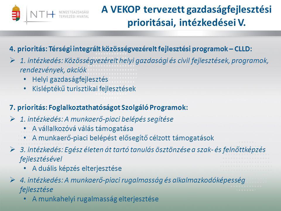 4. prioritás: Térségi integrált közösségvezérelt fejlesztési programok – CLLD:  1. intézkedés: Közösségvezérelt helyi gazdasági és civil fejlesztések