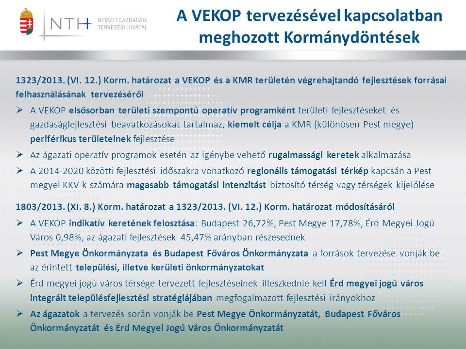1323/2013. (VI. 12.) Korm. határozat a VEKOP és a KMR területén végrehajtandó fejlesztések forrásai felhasználásának tervezéséről  A VEKOP elsősorban