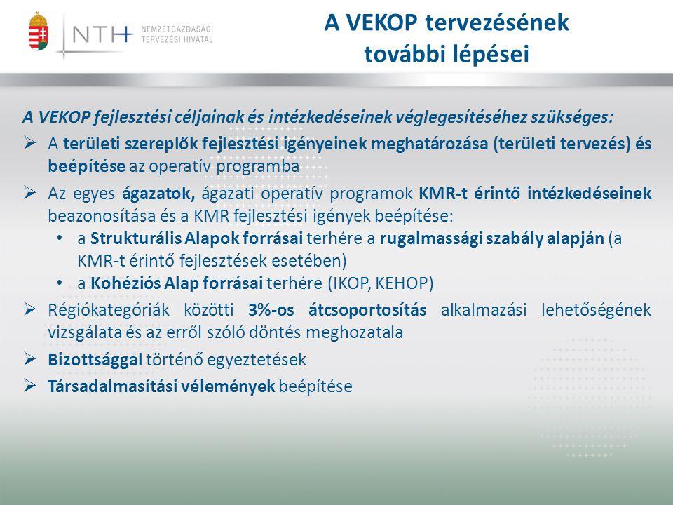 A VEKOP fejlesztési céljainak és intézkedéseinek véglegesítéséhez szükséges:  A területi szereplők fejlesztési igényeinek meghatározása (területi ter