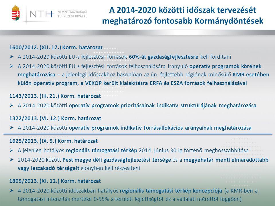 1600/2012. (XII. 17.) Korm. határozat  A 2014-2020 közötti EU-s fejlesztési források 60%-át gazdaságfejlesztésre kell fordítani  A 2014-2020 közötti