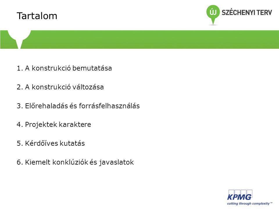 Kapcsolat: Matolcsy János Értékelési szakértő KPMG Tanácsadó Kft.