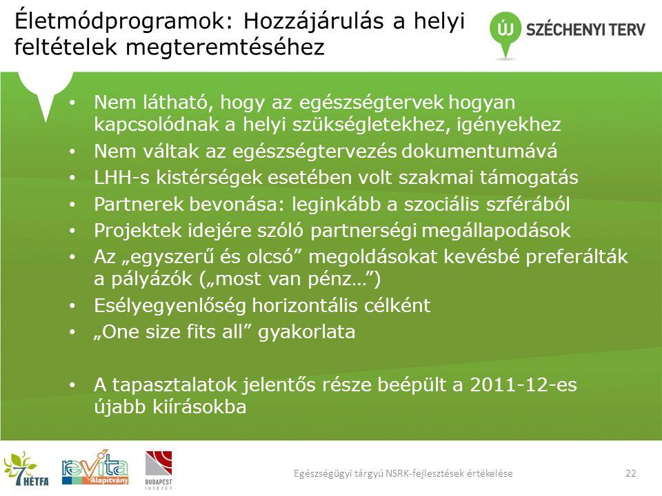 """Életmódprogramok: Hozzájárulás a helyi feltételek megteremtéséhez 22Egészségügyi tárgyú NSRK-fejlesztések értékelése Nem látható, hogy az egészségtervek hogyan kapcsolódnak a helyi szükségletekhez, igényekhez Nem váltak az egészségtervezés dokumentumává LHH-s kistérségek esetében volt szakmai támogatás Partnerek bevonása: leginkább a szociális szférából Projektek idejére szóló partnerségi megállapodások Az """"egyszerű és olcsó megoldásokat kevésbé preferálták a pályázók (""""most van pénz… ) Esélyegyenlőség horizontális célként """"One size fits all gyakorlata A tapasztalatok jelentős része beépült a 2011-12-es újabb kiírásokba"""