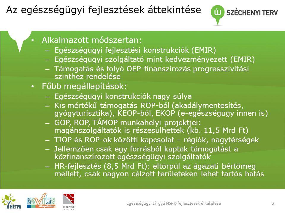 Az egészségügyi fejlesztések áttekintése Alkalmazott módszertan: – Egészségügyi fejlesztési konstrukciók (EMIR) – Egészségügyi szolgáltató mint kedvezményezett (EMIR) – Támogatás és folyó OEP-finanszírozás progresszivitási szinthez rendelése Főbb megállapítások: – Egészségügyi konstrukciók nagy súlya – Kis mértékű támogatás ROP-ból (akadálymentesítés, gyógyturisztika), KEOP-ból, EKOP (e-egészségügy innen is) – GOP, ROP, TÁMOP munkahelyi projektjei: magánszolgáltatók is részesülhettek (kb.