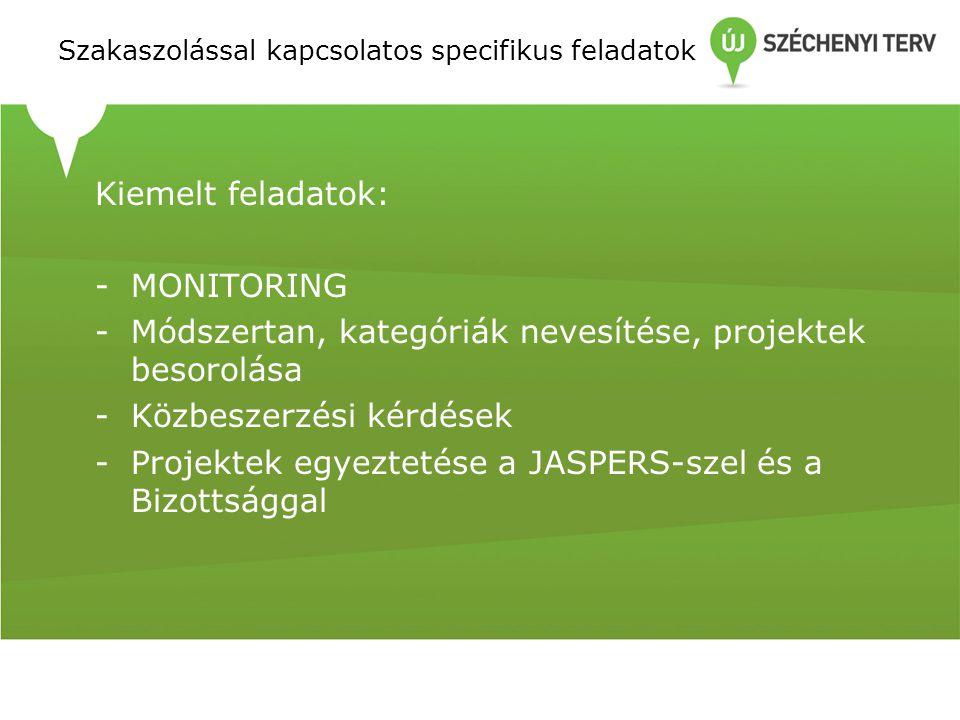 Szakaszolással kapcsolatos specifikus feladatok Kiemelt feladatok: -MONITORING -Módszertan, kategóriák nevesítése, projektek besorolása -Közbeszerzési
