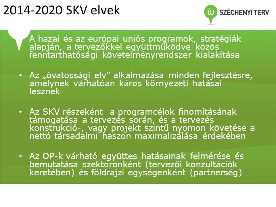 2014-2020 SKV elvek A hazai és az európai uniós programok, stratégiák alapján, a tervezőkkel együttműködve közös fenntarthatósági követelményrendszer