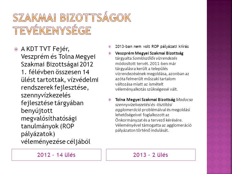 2012 – 14 ülés2013 – 2 ülés  A KDT TVT Fejér, Veszprém és Tolna Megyei Szakmai Bizottságai 2012 1. félévben összesen 14 ülést tartottak, vízvédelmi r