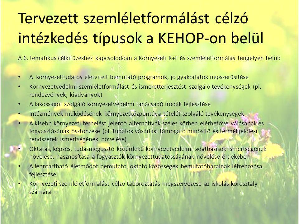 Tervezett szemléletformálást célzó intézkedés típusok a KEHOP-on belül A 6.
