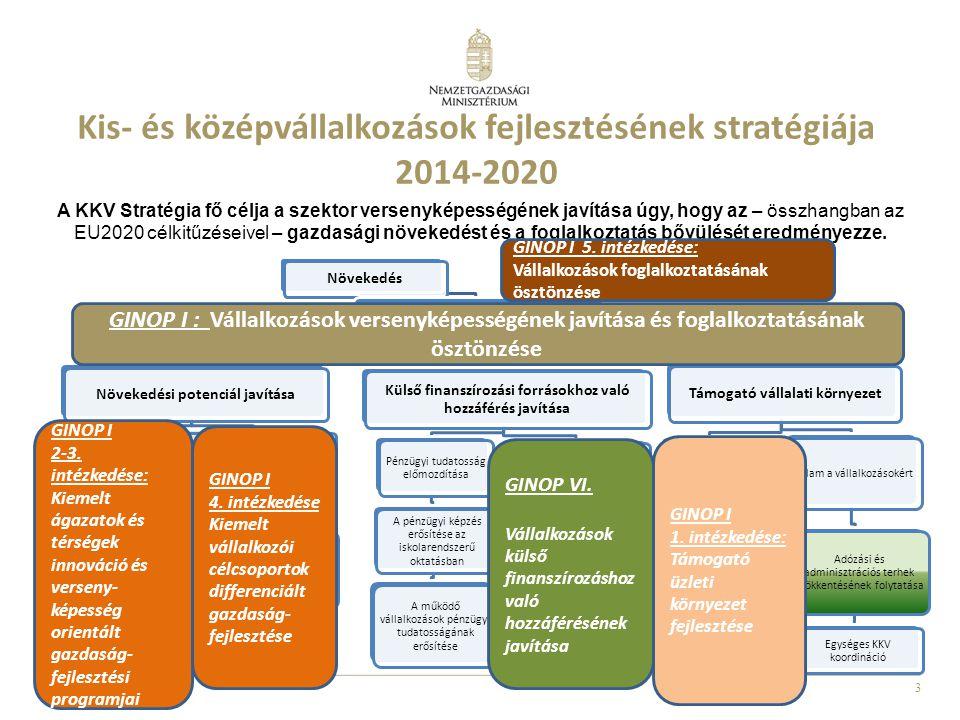 3 A KKV Stratégia fő célja a szektor versenyképességének javítása úgy, hogy az – összhangban az EU2020 célkitűzéseivel – gazdasági növekedést és a fog