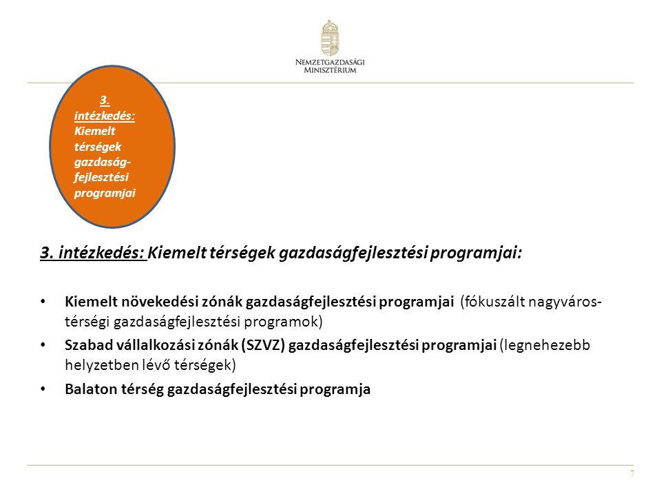 7 3. intézkedés: Kiemelt térségek gazdaságfejlesztési programjai: Kiemelt növekedési zónák gazdaságfejlesztési programjai (fókuszált nagyváros- térség