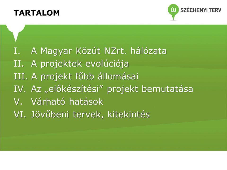"""TARTALOM A Magyar Közút NZrt. hálózata I. A Magyar Közút NZrt. hálózata II. A projektek evolúciója III. A projekt főbb állomásai IV. Az """"előkészítési"""""""