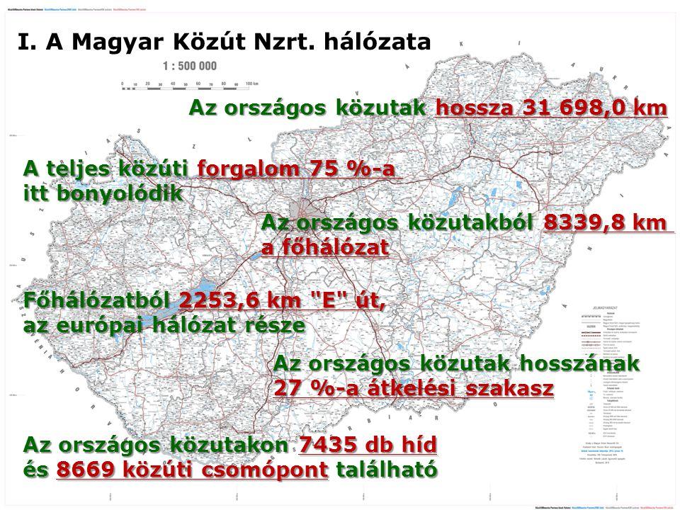 Lorem Ipsum Az országos közutak hossza 31 698,0 km A teljes közúti forgalom 75 %-a itt bonyolódik Az országos közutakból 8339,8 km a főhálózat Főhálóz