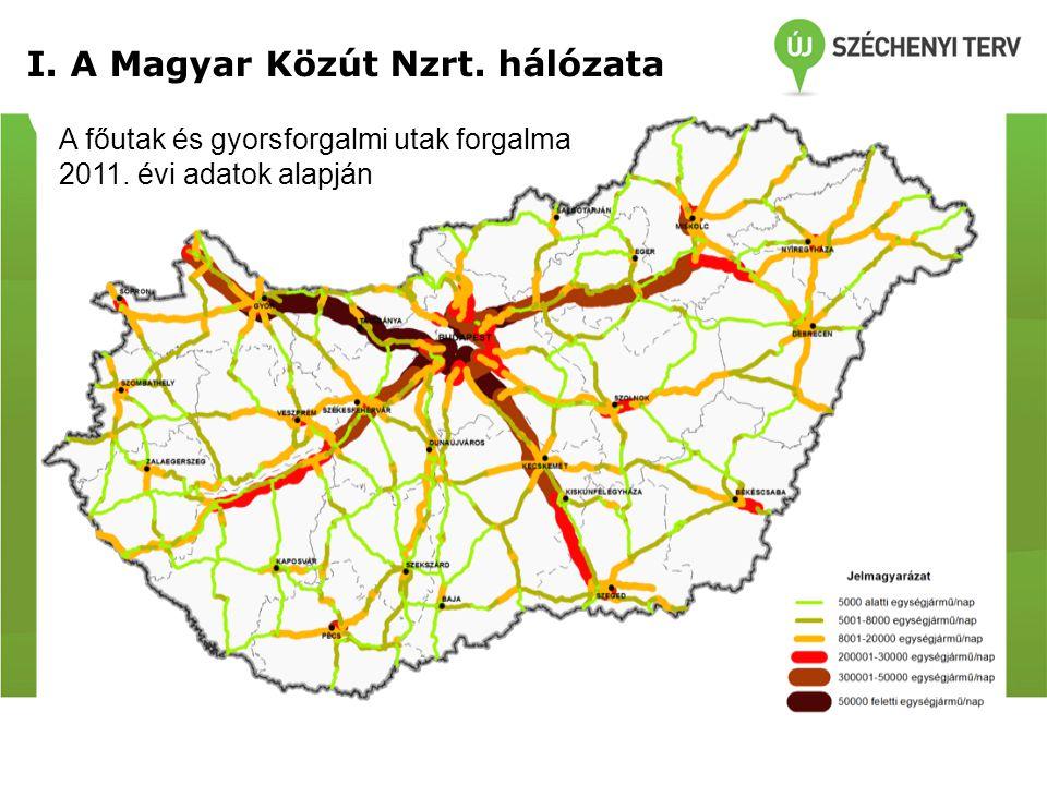 A főutak és gyorsforgalmi utak forgalma 2011. évi adatok alapján