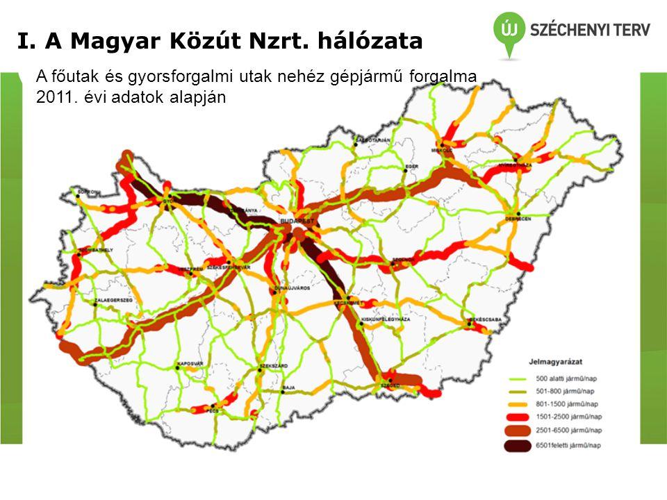 A főutak és gyorsforgalmi utak nehéz gépjármű forgalma 2011. évi adatok alapján I. A Magyar Közút Nzrt. hálózata