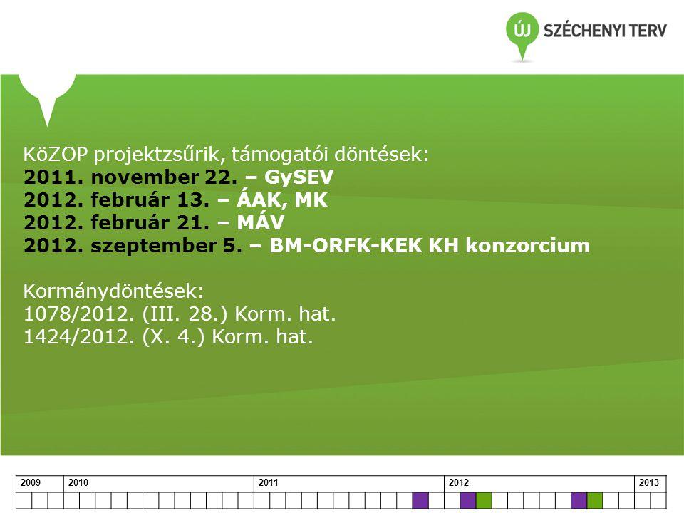 20092010201120122013 KöZOP projektzsűrik, támogatói döntések: 2011. november 22. – GySEV 2012. február 13. – ÁAK, MK 2012. február 21. – MÁV 2012. sze