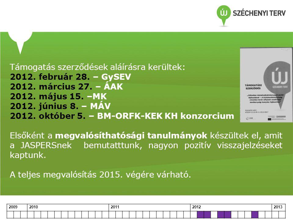 20092010201120122013 Támogatás szerződések aláírásra kerültek: 2012. február 28. – GySEV 2012. március 27. – ÁAK 2012. május 15. –MK 2012. június 8. –