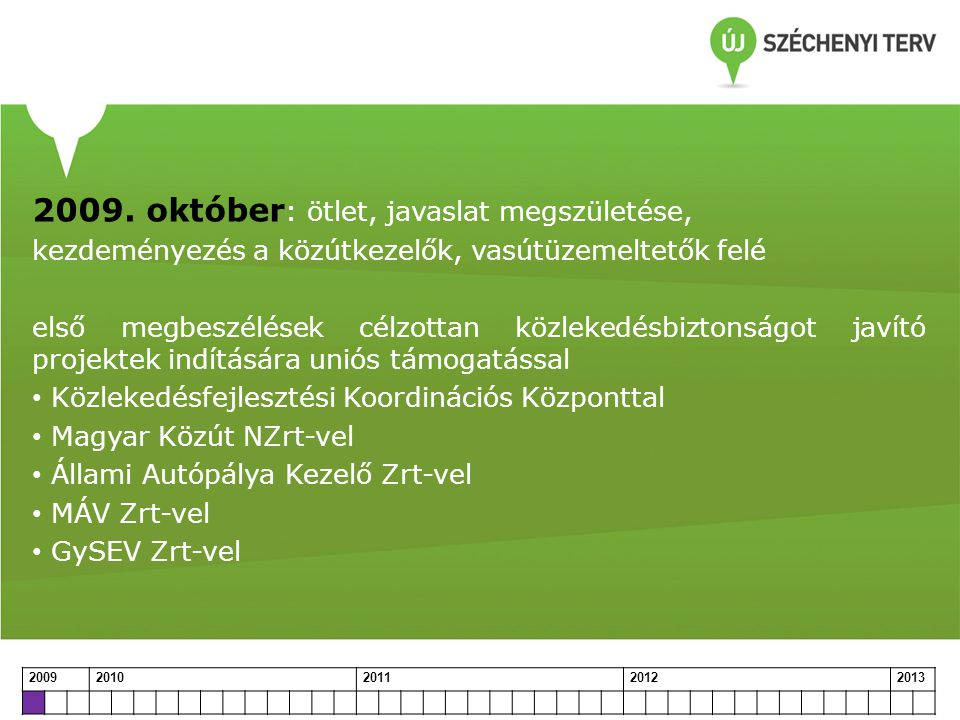 20092010201120122013 Támogatás szerződések aláírásra kerültek: 2012.