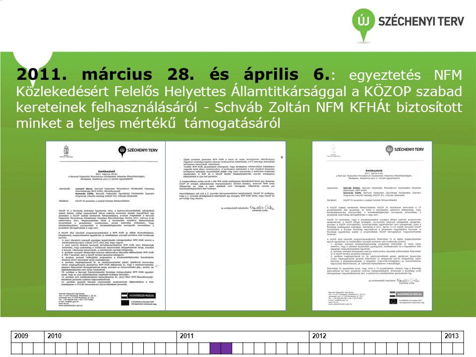 2011. március 28. és április 6. : egyeztetés NFM Közlekedésért Felelős Helyettes Államtitkársággal a KÖZOP szabad kereteinek felhasználásáról - Schváb