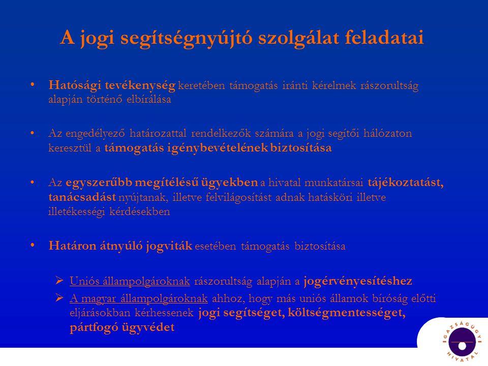 A jogi segítségnyújtó szolgálat feladatai Hatósági tevékenység keretében támogatás iránti kérelmek rászorultság alapján történő elbírálása Az engedélyező határozattal rendelkezők számára a jogi segítői hálózaton keresztül a támogatás igénybevételének biztosítása Az egyszerűbb megítélésű ügyekben a hivatal munkatársai tájékoztatást, tanácsadást nyújtanak, illetve felvilágosítást adnak hatásköri illetve illetékességi kérdésekben Határon átnyúló jogviták esetében támogatás biztosítása  Uniós állampolgároknak rászorultság alapján a jogérvényesítéshez  A magyar állampolgároknak ahhoz, hogy más uniós államok bíróság előtti eljárásokban kérhessenek jogi segítséget, költségmentességet, pártfogó ügyvédet