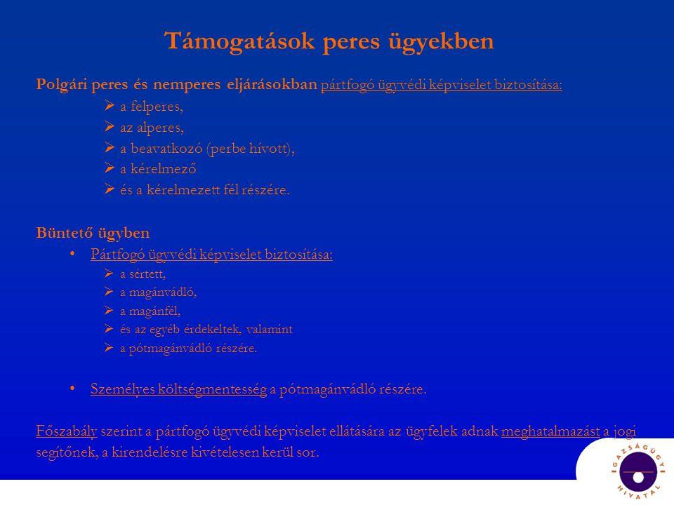 """Összehasonlítás Főváros 66 órás ügyelet/hétvége Telefonos Kizárólag Áldozatsegítő Szolgálat Telefonszám kiadása a RENDŐRSÉGNEK Eszközszükséglet: gépkocsi, telefon, bankkártya Komárom-Esztergom megye 2x4 órás ügyelet/hétvége """"Személyes Jogi Segítségnyújtó Szolgálattal közösen Ügyeleti rendszer elérhetőségének kiadása az ÜGYFÉLNEK Eszközszükséglet: normál hivatali Többletmunka elrendelésével megvalósuló többletszolgáltatás Kísérleti jellegű program Az ügyfelek részéről pozitív fogadtatás A hat hónapos időszak nem bizonyult elegendőnek, hogy a program általánosan elterjedjen"""