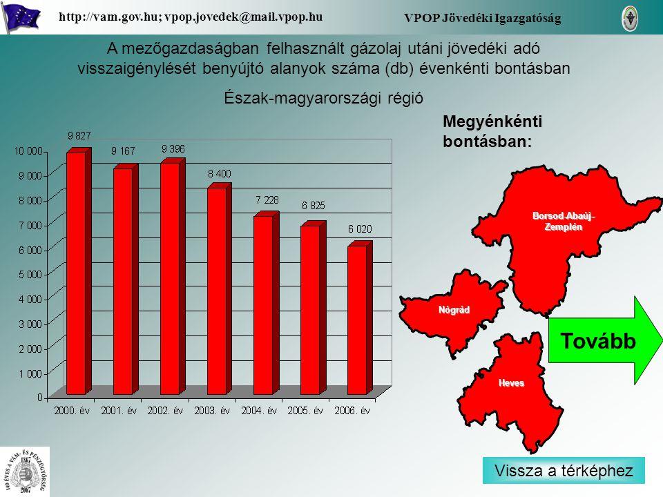 Vissza a térképhez Borsod-Abaúj- Zemplén Borsod-Abaúj- Zemplén Nógrád Heves Megyénkénti bontásban: VPOP Jövedéki Igazgatóság http://vam.gov.hu; vpop.jovedek@mail.vpop.hu A mezőgazdaságban felhasznált gázolaj utáni jövedéki adó visszaigénylését benyújtó alanyok száma (db) évenkénti bontásban Észak-magyarországi régió Tovább