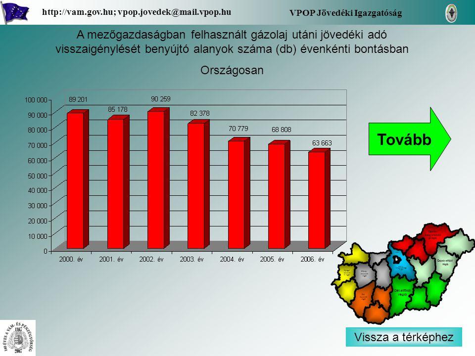 Vissza a térképhez VPOP Jövedéki Igazgatóság http://vam.gov.hu; vpop.jovedek@mail.vpop.hu A mezőgazdaságban felhasznált gázolaj utáni jövedéki adó visszaigénylését benyújtó alanyok száma (db) évenkénti bontásban Országosan Tovább Észak-alföldi régió Dél-alföldi régió Dél- dunántúli régió Közép- dunántúli régió Nyugat- dunántú li régió Budapest Közép- magyarországi régió Észak- magyarorszá gi régió