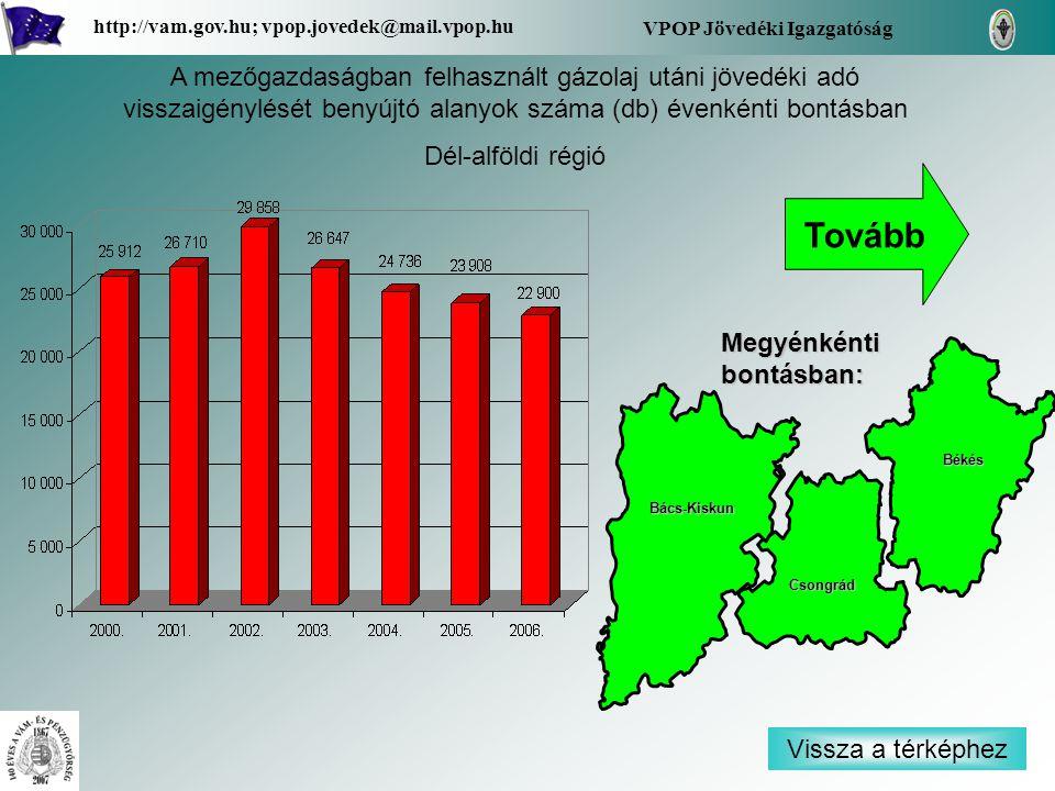 Vissza a térképhez Békés Csongrád Bács-Kiskun Megyénkénti bontásban: VPOP Jövedéki Igazgatóság http://vam.gov.hu; vpop.jovedek@mail.vpop.hu A mezőgazdaságban felhasznált gázolaj utáni jövedéki adó visszaigénylését benyújtó alanyok száma (db) évenkénti bontásban Dél-alföldi régió Tovább