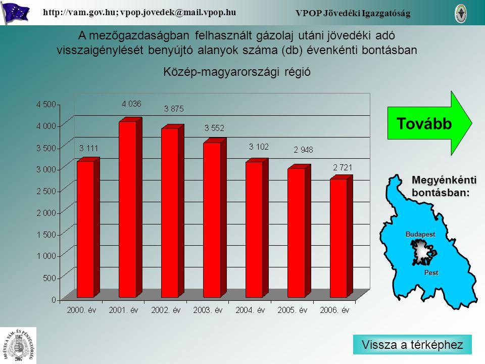 Vissza a térképhez VPOP Jövedéki Igazgatóság http://vam.gov.hu; vpop.jovedek@mail.vpop.hu Pest Budapest Megyénkénti bontásban: A mezőgazdaságban felhasznált gázolaj utáni jövedéki adó visszaigénylését benyújtó alanyok száma (db) évenkénti bontásban Közép-magyarországi régió Tovább