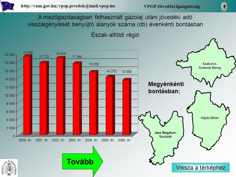 Vissza a térképhez Hajdú-Bihar Szabolcs- Szatmár-Bereg Szabolcs- Szatmár-Bereg Jász-Nagykun- Szolnok Jász-Nagykun- Szolnok Megyénkénti bontásban: VPOP Jövedéki Igazgatóság http://vam.gov.hu; vpop.jovedek@mail.vpop.hu A mezőgazdaságban felhasznált gázolaj utáni jövedéki adó visszaigénylését benyújtó alanyok száma (db) évenkénti bontásban Észak-alföldi régió Tovább