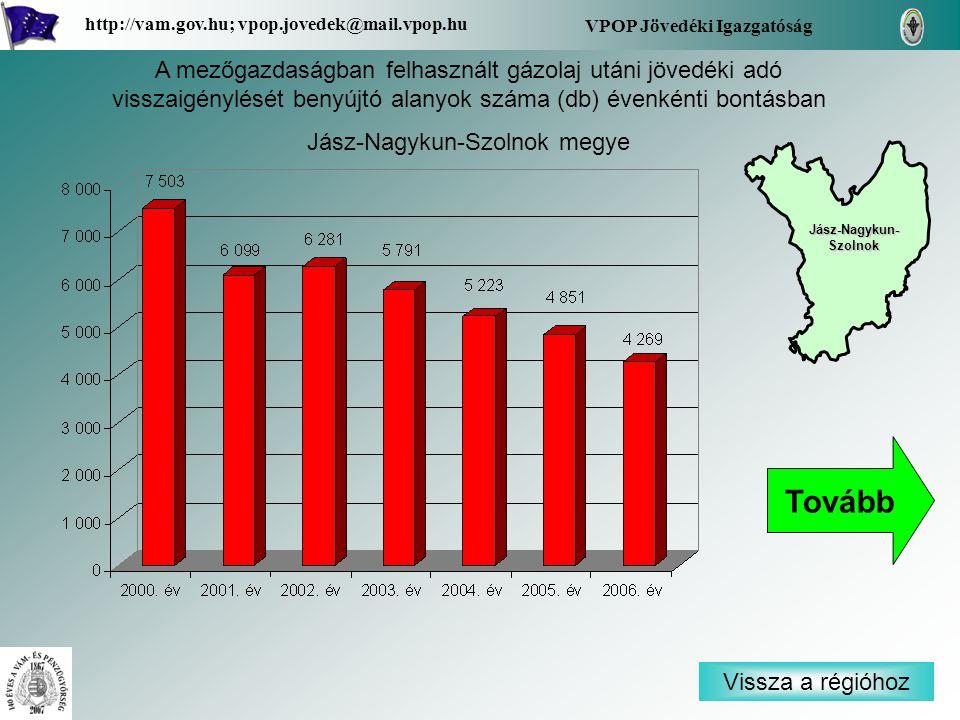 Vissza a régióhoz Jász-Nagykun- Szolnok Jász-Nagykun- Szolnok VPOP Jövedéki Igazgatóság http://vam.gov.hu; vpop.jovedek@mail.vpop.hu A mezőgazdaságban felhasznált gázolaj utáni jövedéki adó visszaigénylését benyújtó alanyok száma (db) évenkénti bontásban Jász-Nagykun-Szolnok megye Tovább