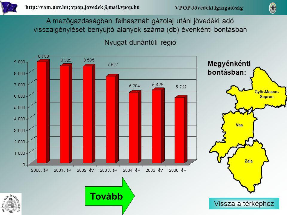Vissza a térképhez Zala Vas Győr-Moson- Sopron Győr-Moson- Sopron Megyénkénti bontásban: VPOP Jövedéki Igazgatóság http://vam.gov.hu; vpop.jovedek@mail.vpop.hu A mezőgazdaságban felhasznált gázolaj utáni jövedéki adó visszaigénylését benyújtó alanyok száma (db) évenkénti bontásban Nyugat-dunántúli régió Tovább