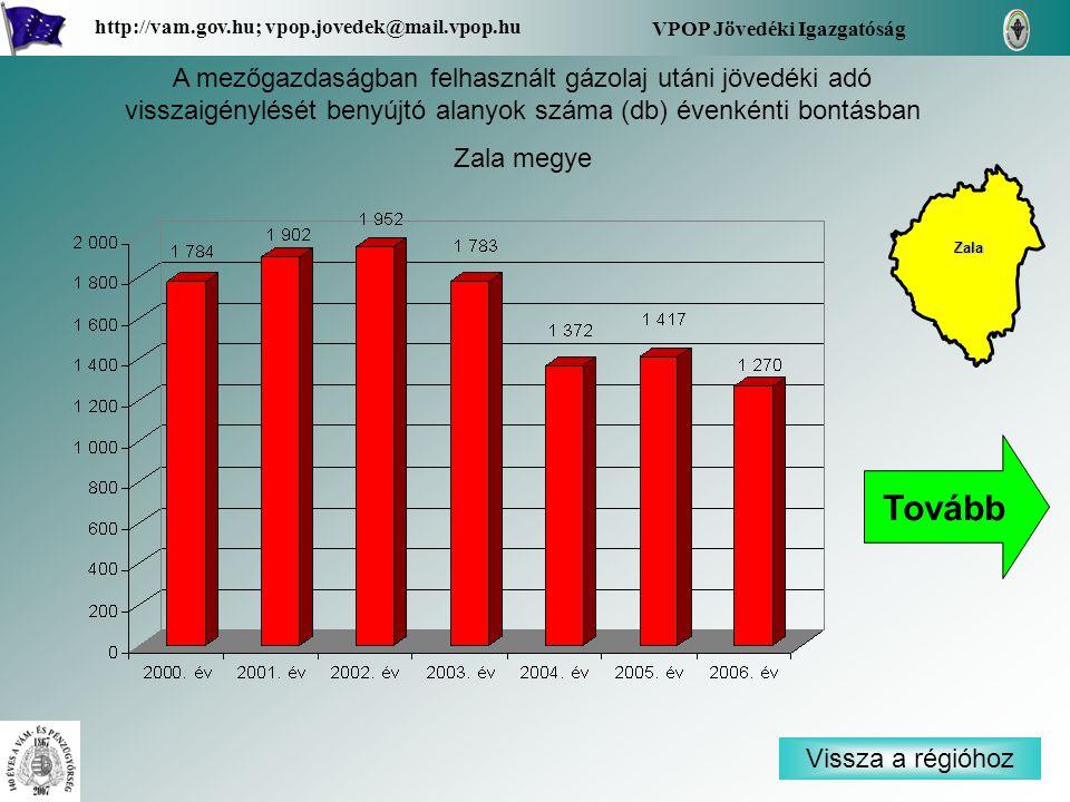 Vissza a régióhoz Zala VPOP Jövedéki Igazgatóság http://vam.gov.hu; vpop.jovedek@mail.vpop.hu A mezőgazdaságban felhasznált gázolaj utáni jövedéki adó visszaigénylését benyújtó alanyok száma (db) évenkénti bontásban Zala megye Tovább