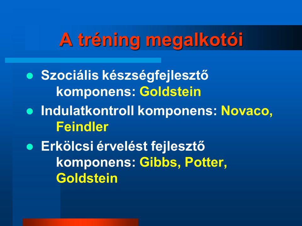A tréning megalkotói Szociális készségfejlesztő komponens: Goldstein Indulatkontroll komponens: Novaco, Feindler Erkölcsi érvelést fejlesztő komponens: Gibbs, Potter, Goldstein